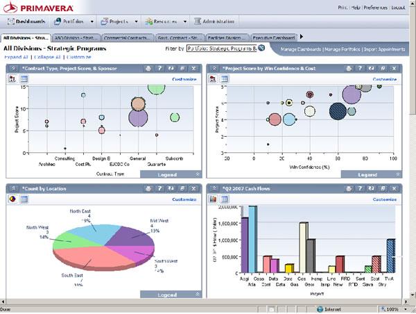دورة ادارة المشروعات باستخدام برنامج Primavera