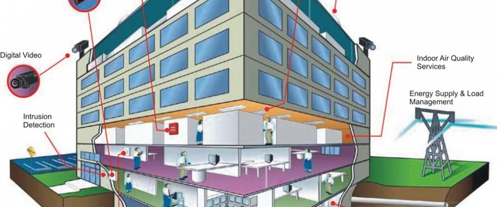 أجهزة القياس والتحكم في المباني الذكية