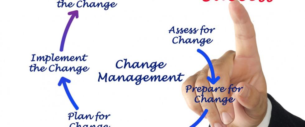 دورة المهارات الإدارية العملية المتقدمة وتعزيز البيئة الابداعية فى العمل